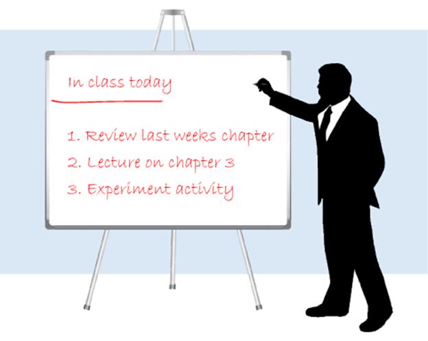 A teacher writing Today's class plan on a whiteboard.
