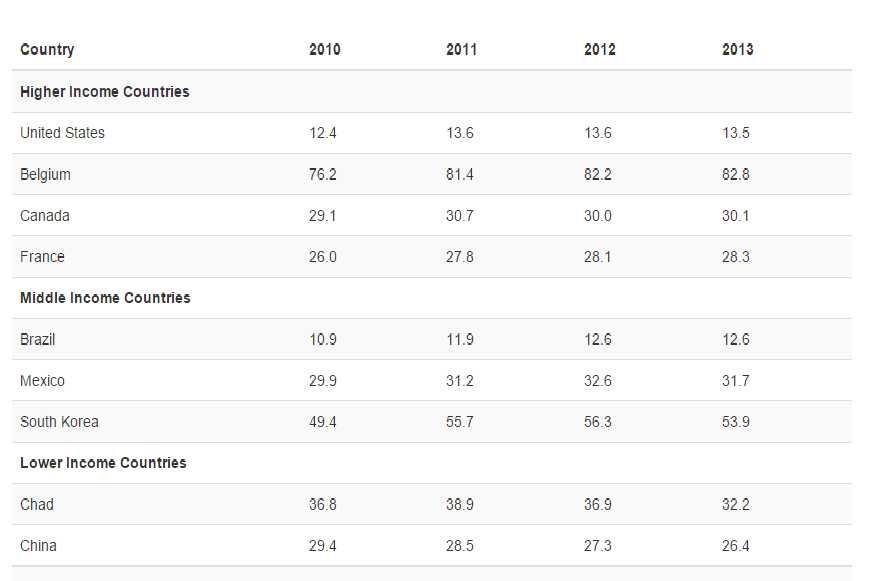 Openstax Microeconomics Top Hat Marketplace