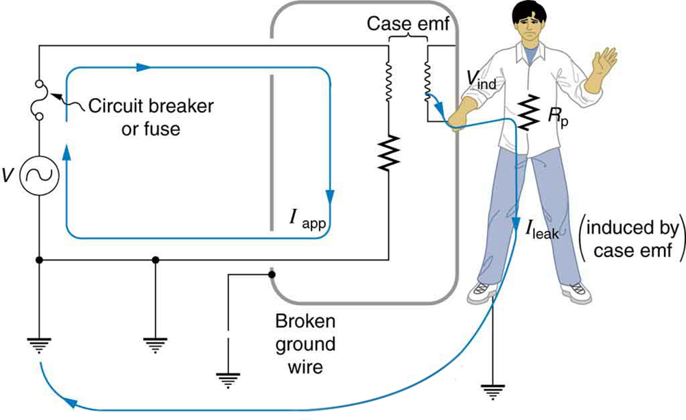 OpenStax: College Physics | CH23: Electromagnetic Induction, AC ...