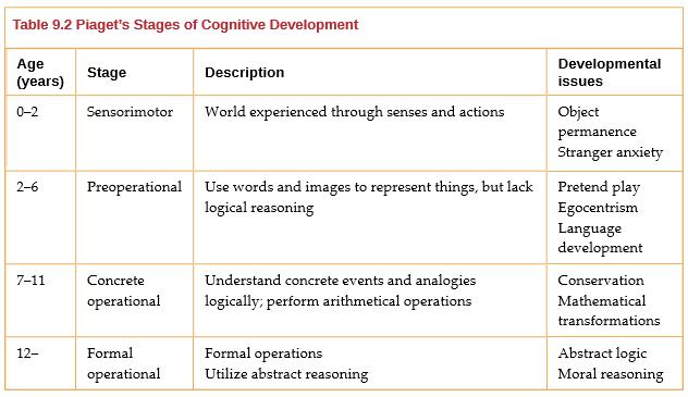 9f2ab1fb02a OpenStax  Psychology