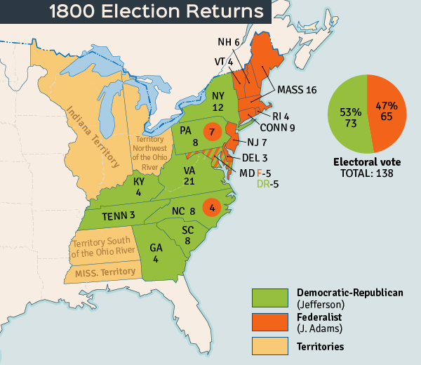 United States History I & II   Reading Assignment: The Early
