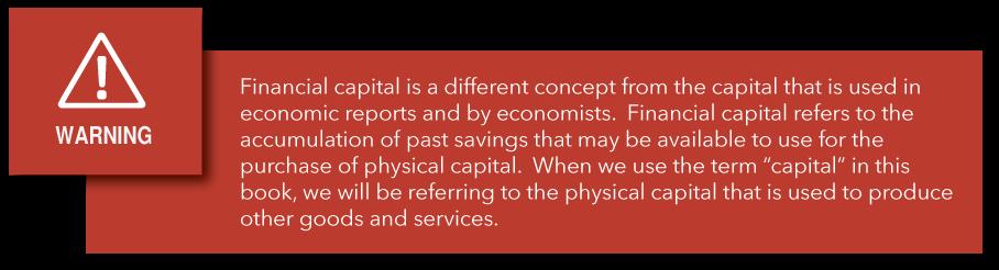 material goods in economics