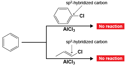 Organic Chemistry I Amp Ii Reading Assignment Reactions