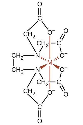 OpenStax: General Chemistry   CH19: Transition Metals and