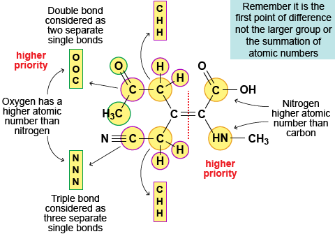 Organic Chemistry I & II | Reading Assignment