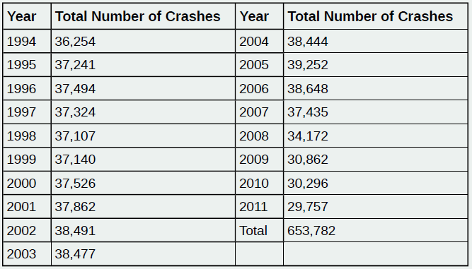 Openstax statistics top hat marketplace table 116 fandeluxe Images