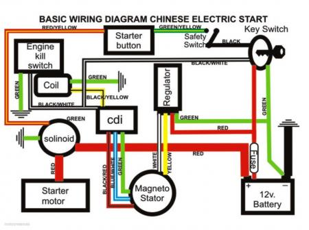 full electrics wiring harness cdi coil 110cc atv quad bike buggy, Wiring diagram