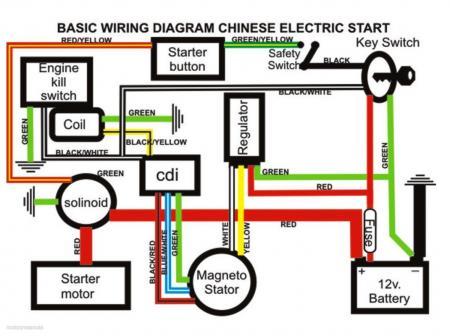 complete electrics atv 50cc 70cc 110cc 125cc coil cdi harness wiring harn ebay