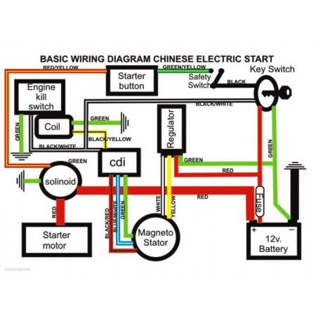Chinese 110cc Atv Wiring Diagramon Yamaha 4 Wheeler Wiring Diagram
