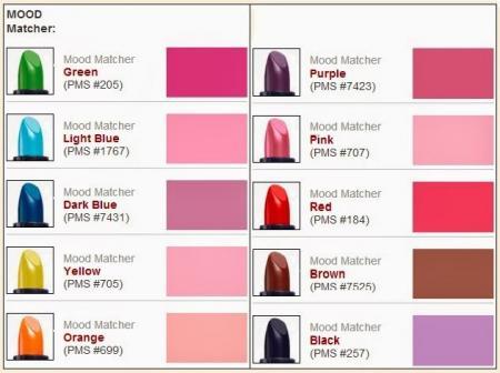 Fran Wilson Mood Matcher Lipstick Wont Wear Off All 10