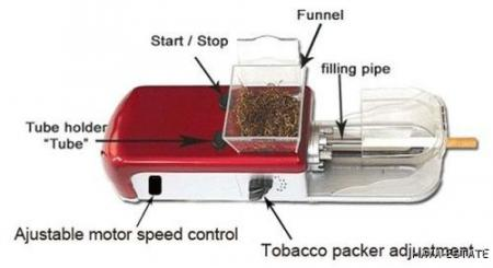 roll your own electric cigarette machine