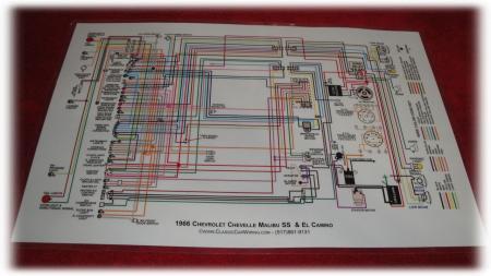 1966 66 CHEVELLE MALIBU SS & EL CAMINO WIRING DIAGRAM ...