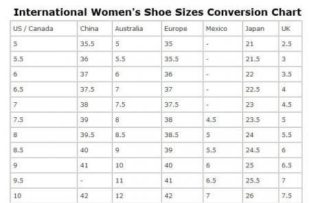 Youth To Women S Shoe Size Conversion.Kids And Girls Shoes Girls Shoes To Women Shoes Conversion