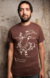 Dragon Phylogeny, Highest Scoring + Threadless Collection