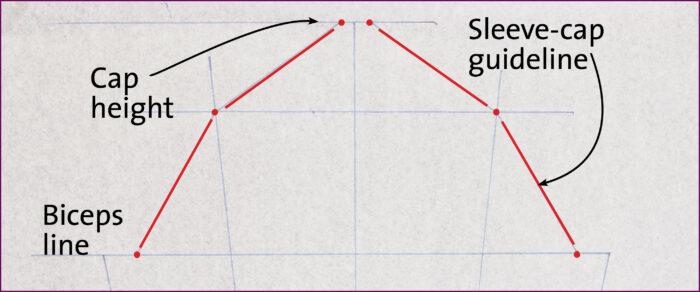 sleeve-cap pattern