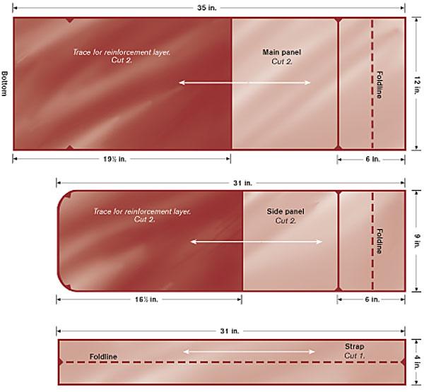 Yoga mat carrier pattern specs: