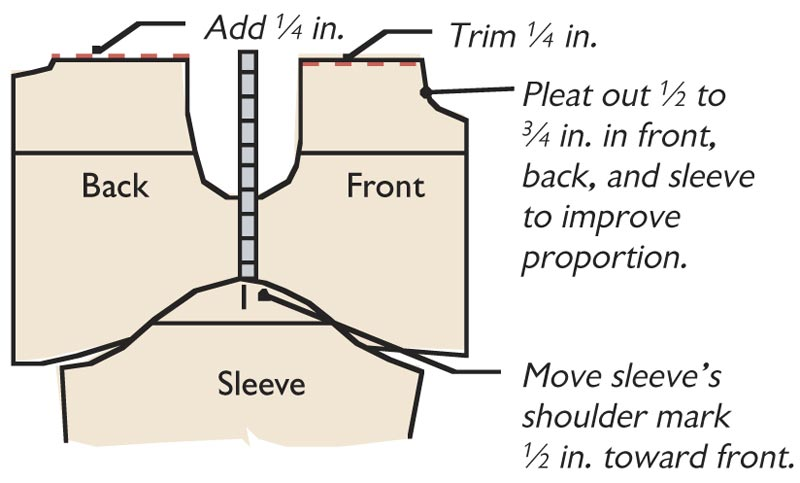 Drawing 2: Balance front- and back-armhole depth