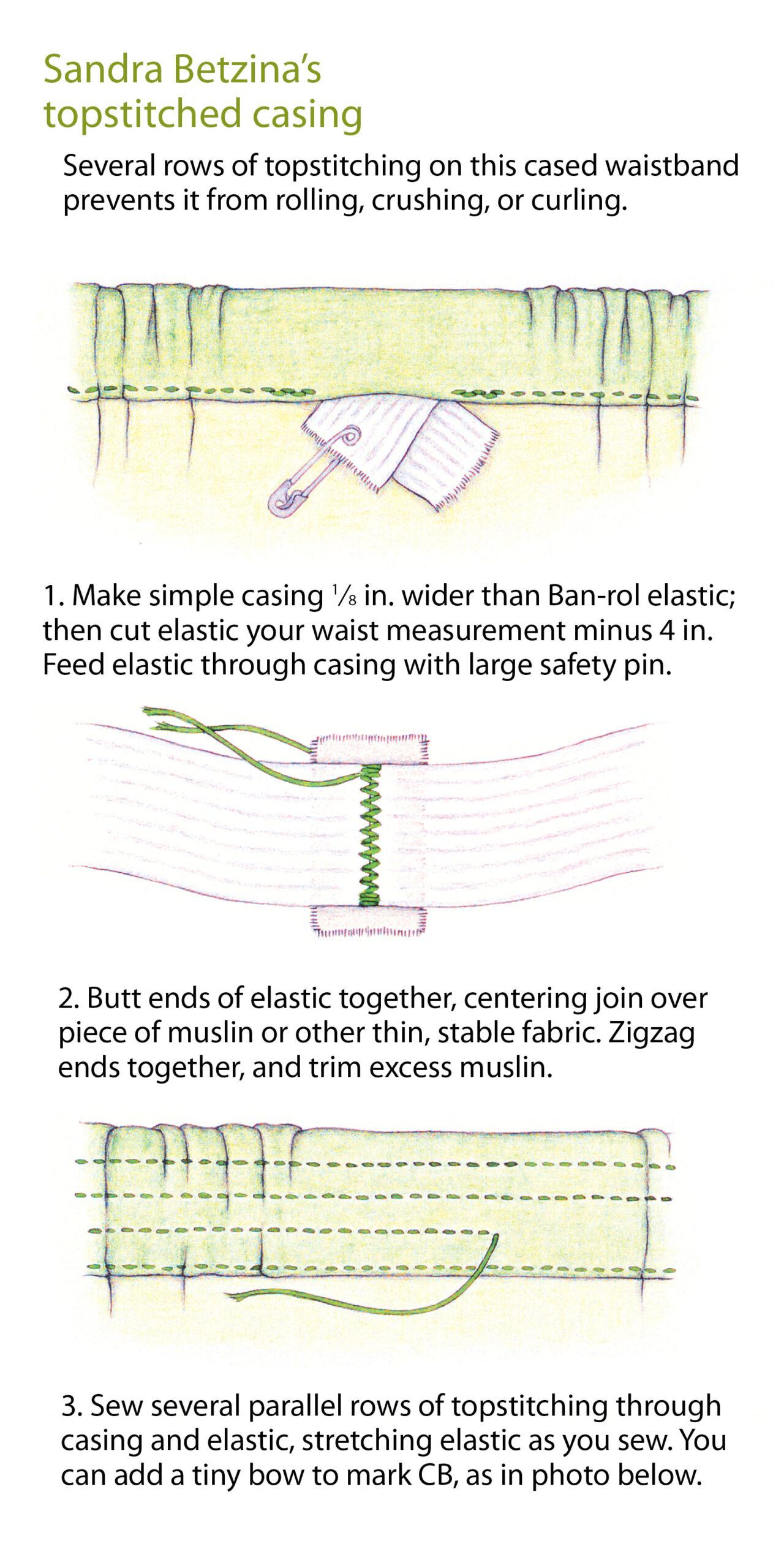 betzina elastic