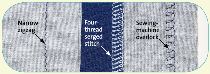 methods for sewing stretch seams