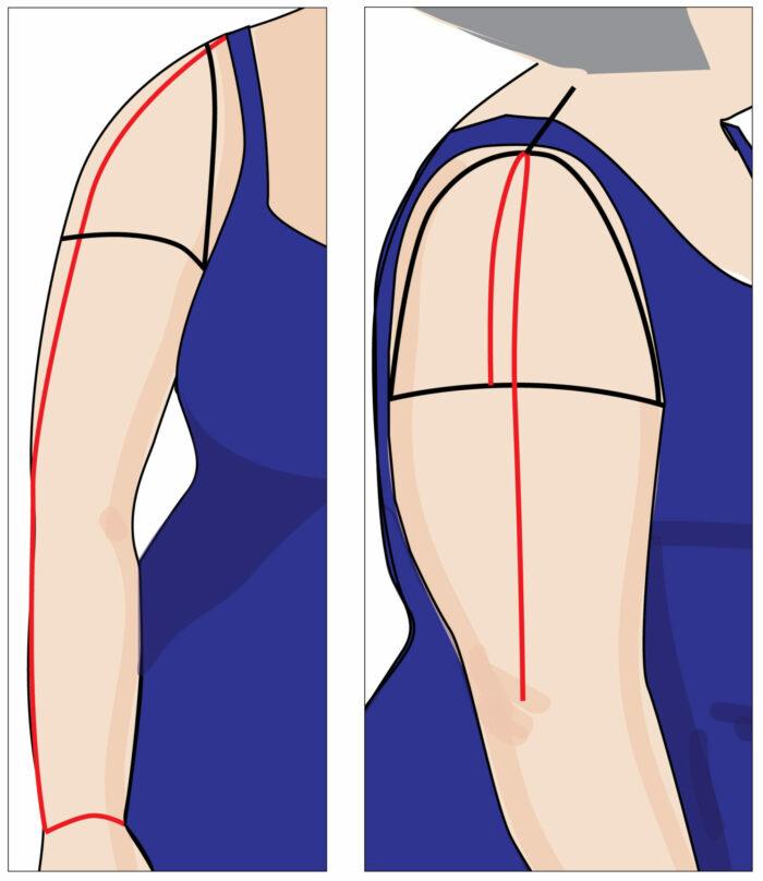 shoulder measurements for sleeve