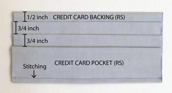 Arrange the pocket pieces