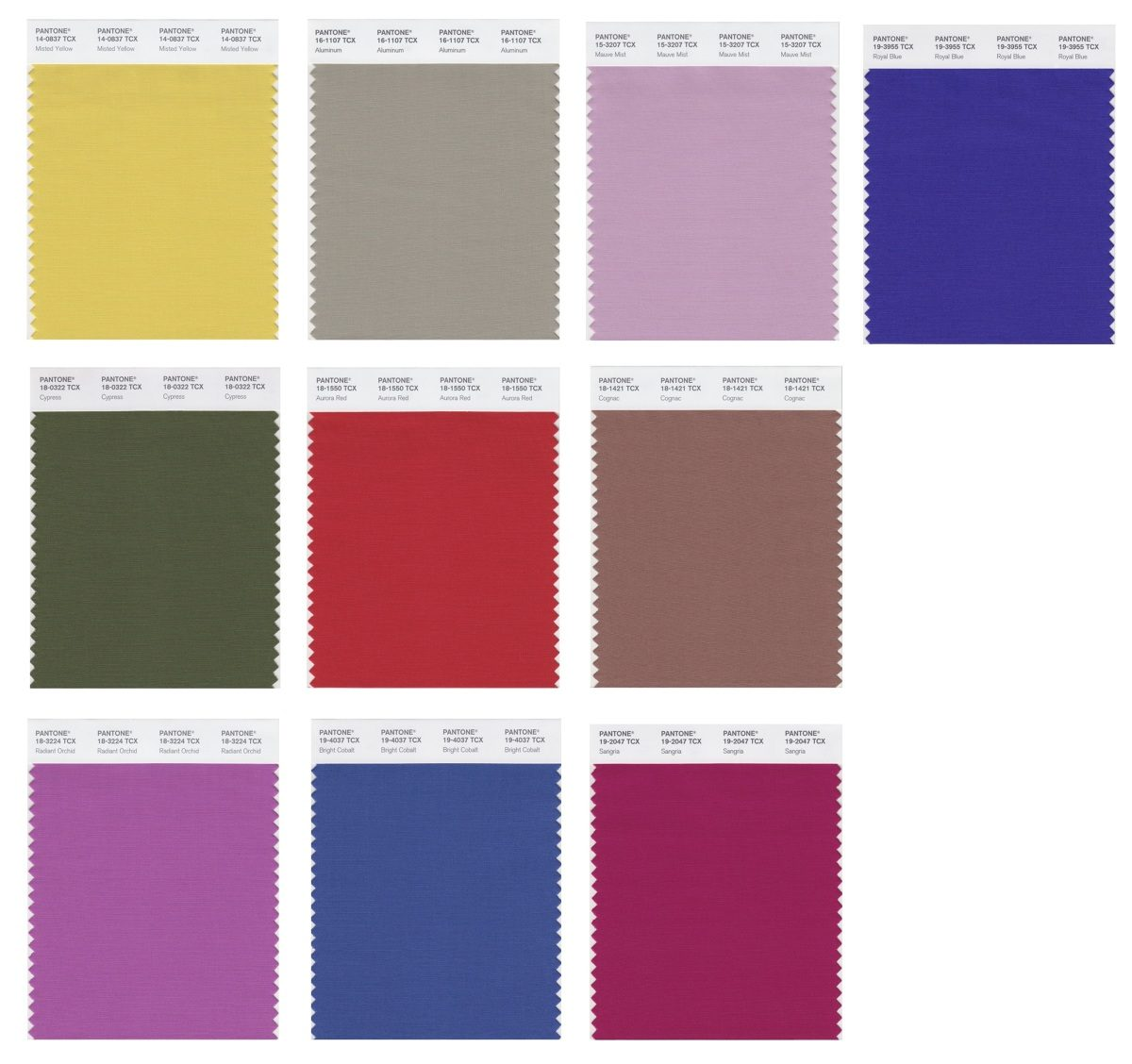 Fall 2014 Color Trends Abandon Typical Palette - Threads