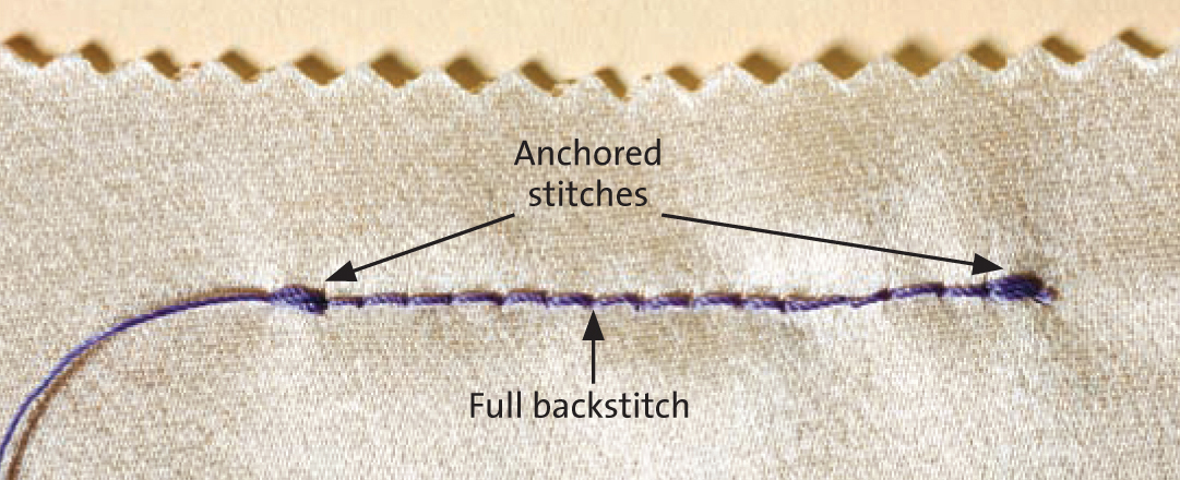 How To Master The Backstitch Threads Stunning Hand Stitch Look Sewing Machine