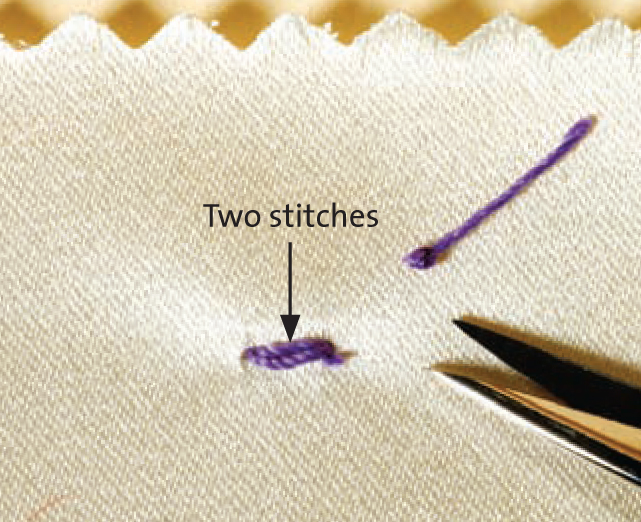 sewing backstitch