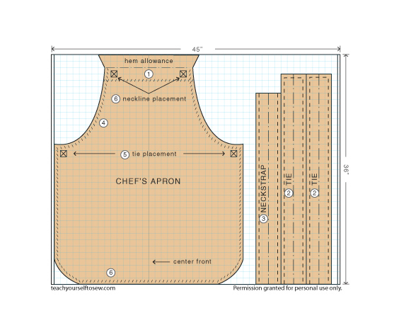 Free Patterns For Three Apron Styles Threads