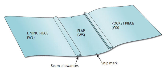 seam allowances and connecting