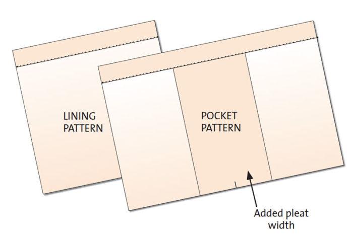 pleat pattern