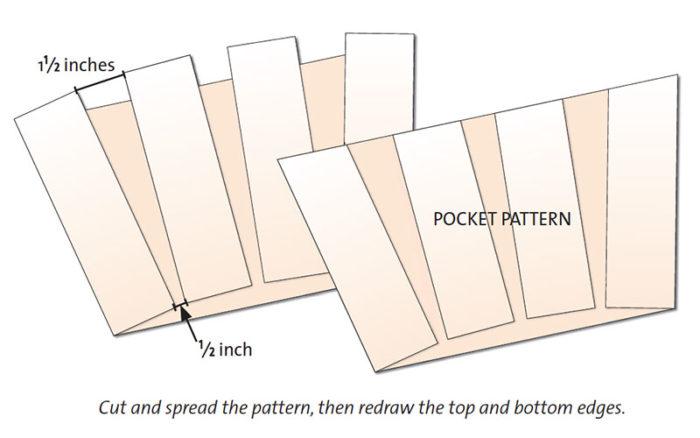 modifying pockets pattern