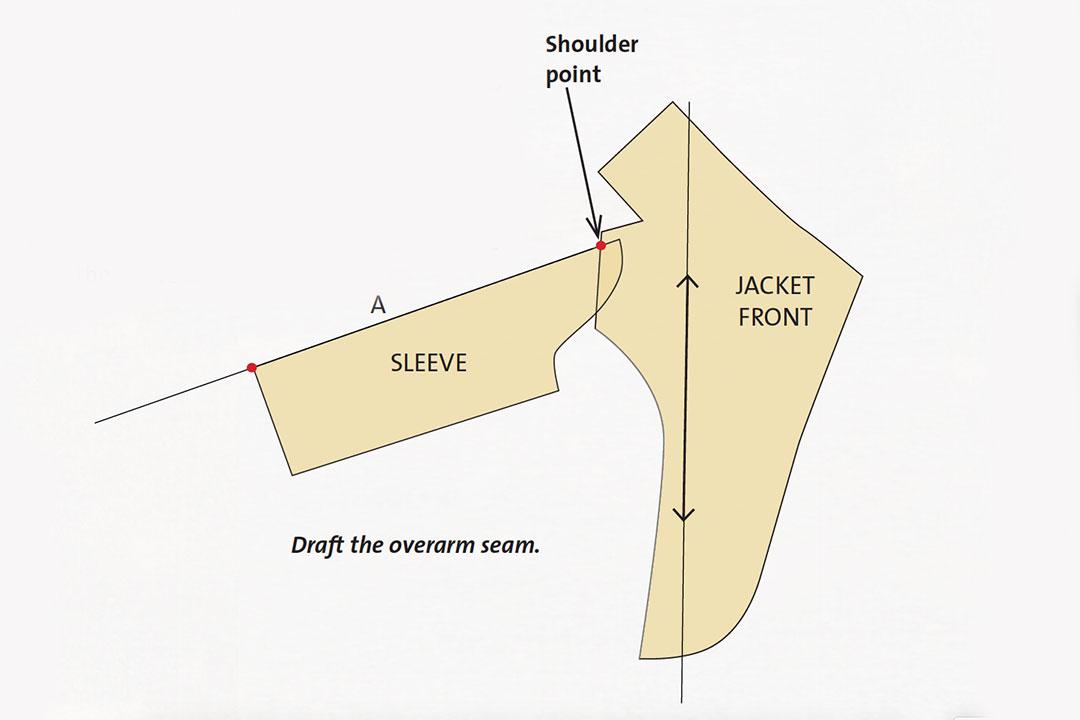 Draft the overarm seam.