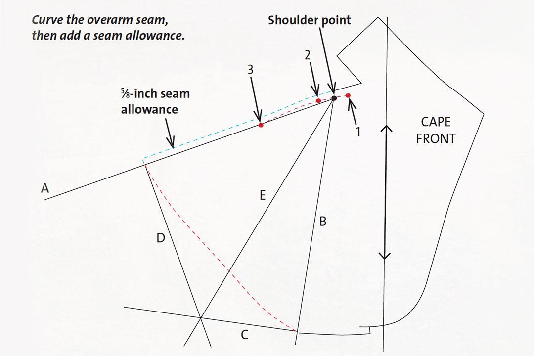 Shape the shoulder seam.