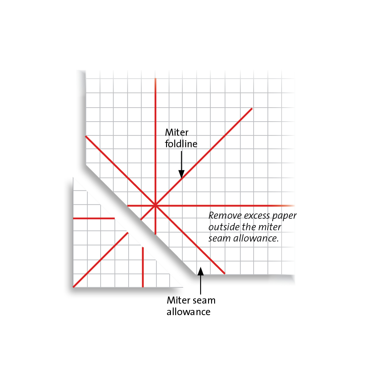 Excess miter seam allowance paper removed from graph paper illustration