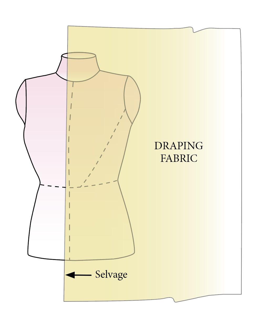3. Position the draping fabric. I use silk organza because it's see-through. Pin a selvage edge one seam allowance width past the center-front line.