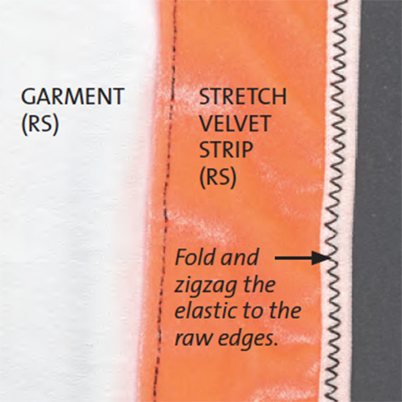Pin and stitch the velvet's fused edge to the garment