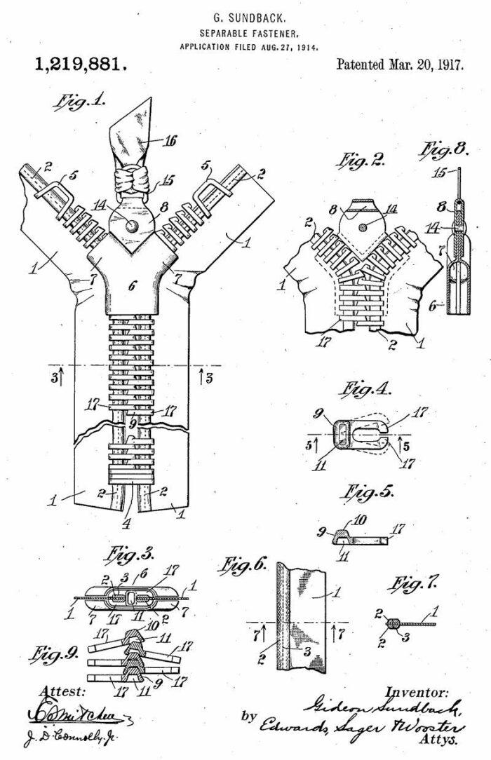 Zipper history: Patent illustration of Gideon Sundback's separable fastener from 1917