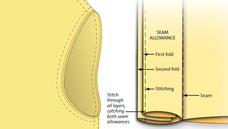 Faux French Seam
