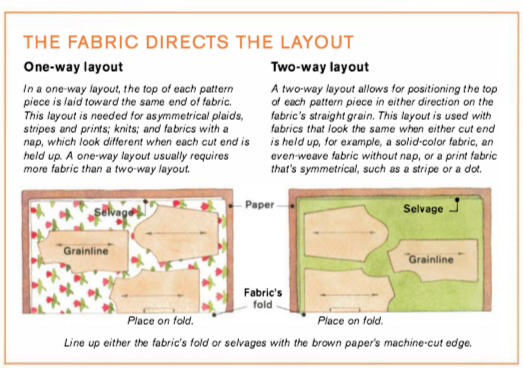 The Fabric Directs The Layout