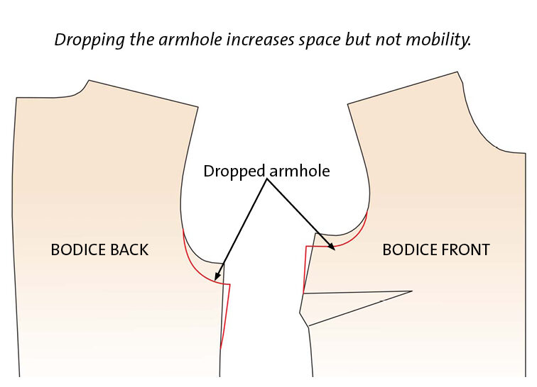 Dropping armhole increases space