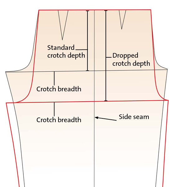 dropped crotch depth visual