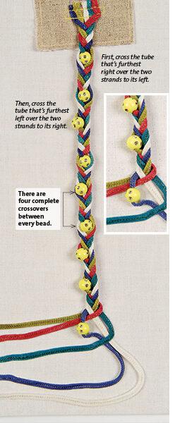 inserting beads
