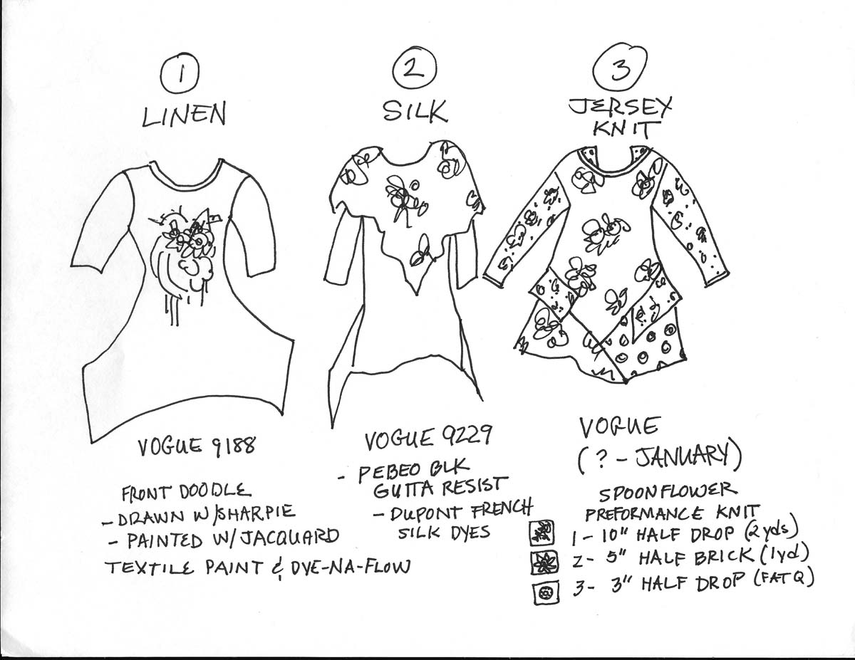 plan where it should go on the garment
