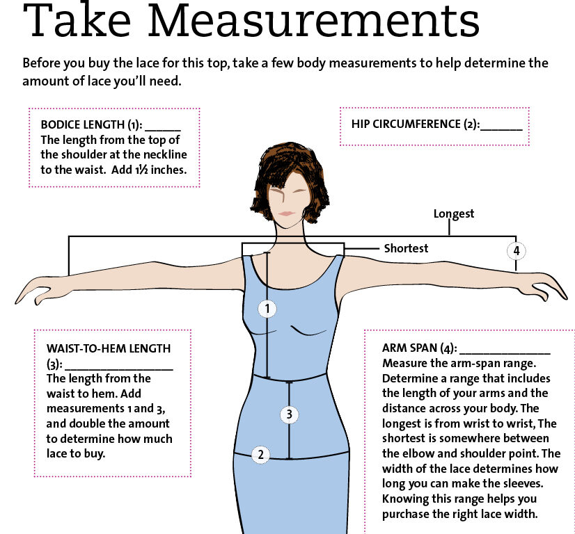 Take measurements