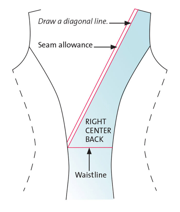 Graphic illustration of how to alter the back right side.