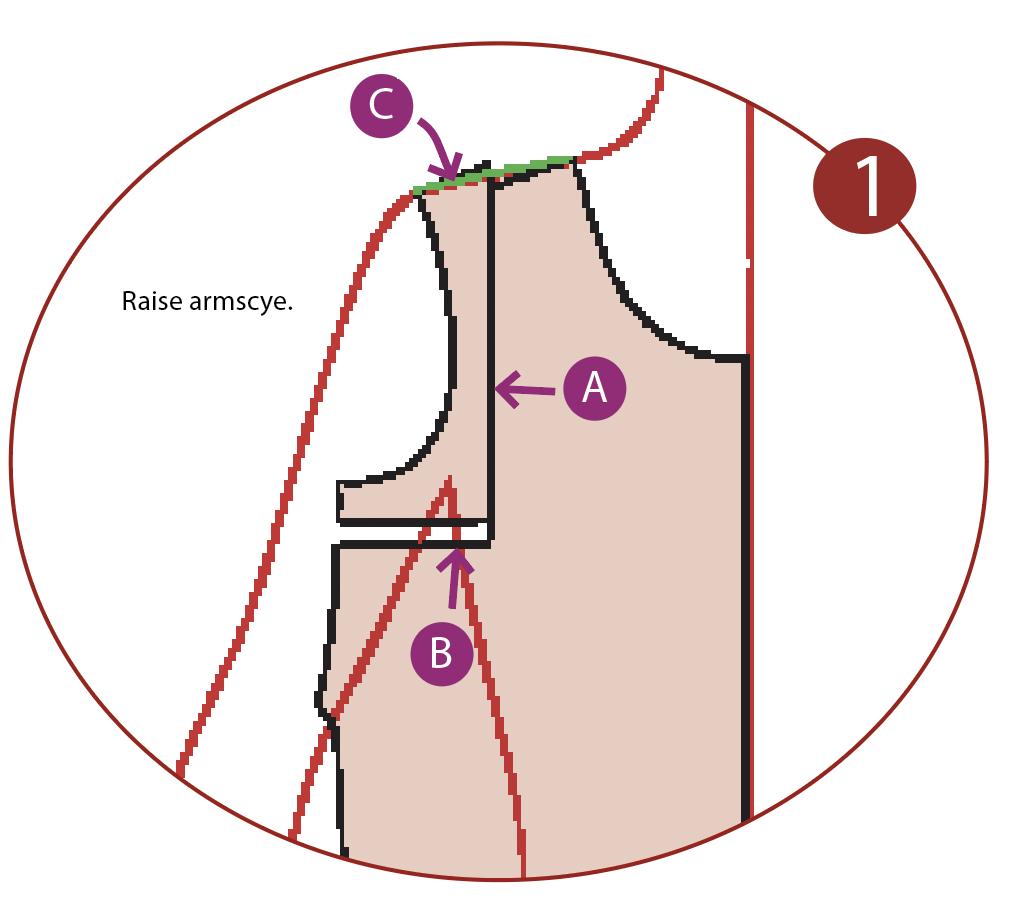 raise armscye diagram
