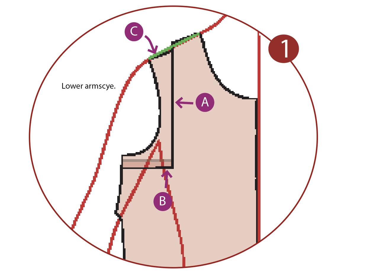 lower armscye diagram