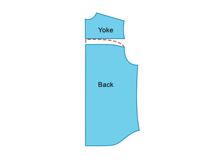 yoke and back pattern