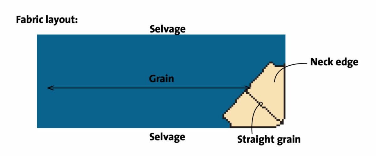 cowl blouse diagram